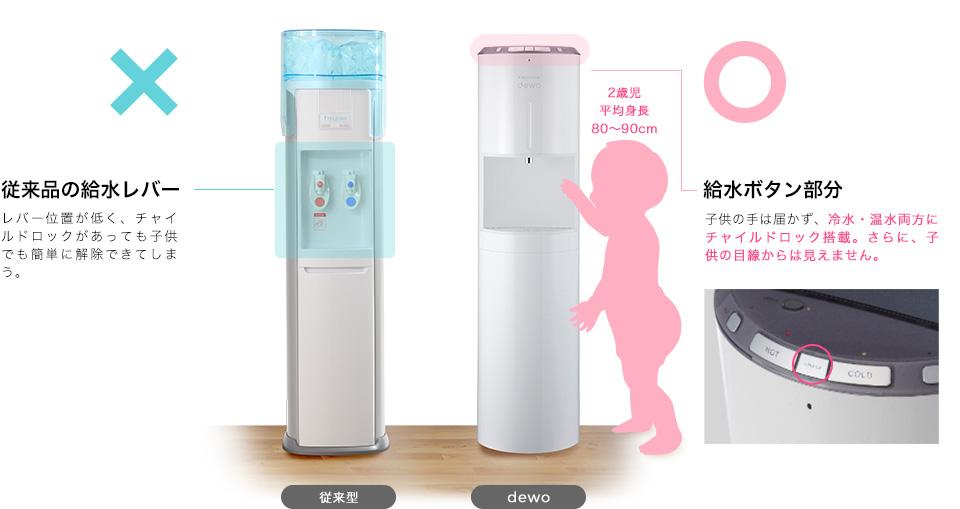 dewoキッズデザイン賞